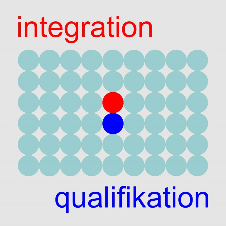 Logo Integration-Qualifikation